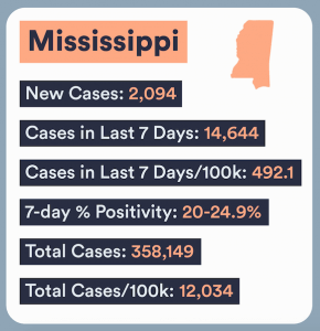 Mississippi COVID numbers
